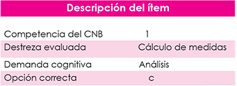 Fig4-AREA Y PERIMETRO-2x.png