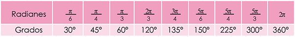 Figura de area y perimetrol.png