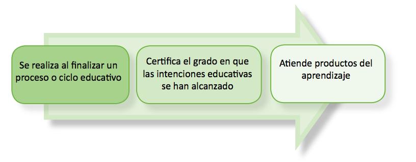 Plan Anual De Computacion Para 1 Grado De Primaria | apexwallpapers ...