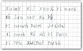 Nivel alfabético - kaqchikel.png