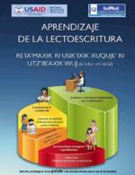Aprendizaje de la lectoescritura - carátula.png