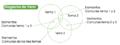 Diagrama de Venn.png