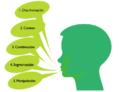 Progresión para la enseñanza de la conciencia fonológica.png