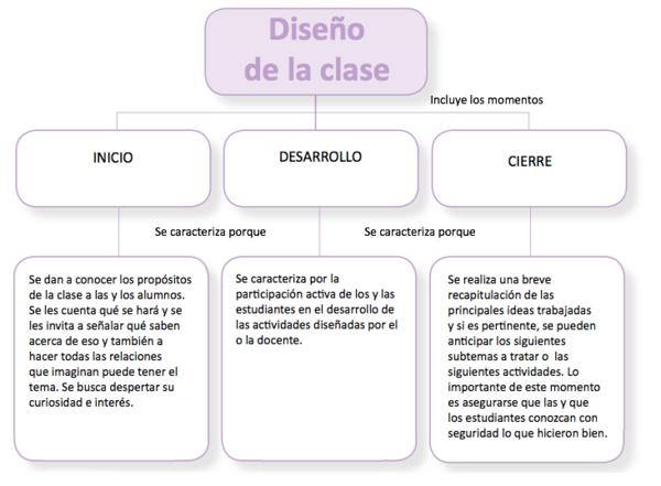 Diseño de la clase.png