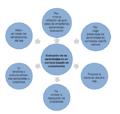 Evaluación de los aprendizajes en un currículo basado en competencias.png