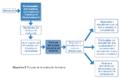 Proceso de evaluación formativa.png