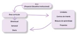Tipos de planificación y PEI.png