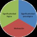 Condiciones de los materiales de apoyo curricular.png