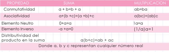 Fig3 JERARQUIA DE OPERACIONES.png
