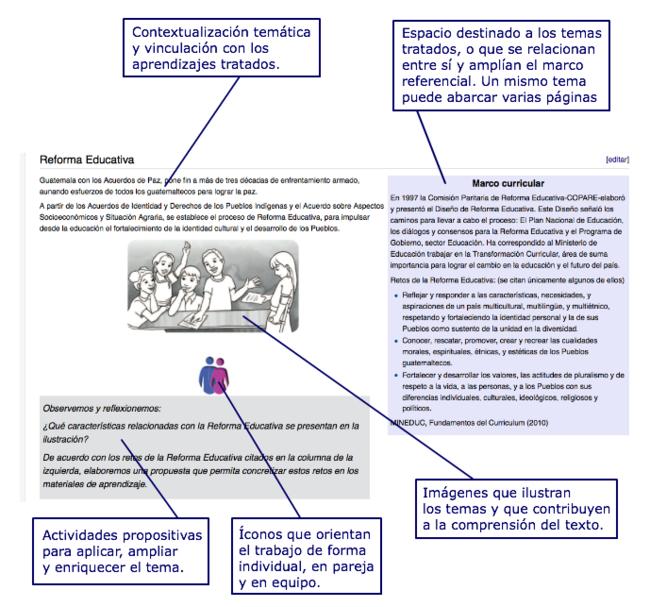 Elementos funcionales del manual de elaboración de materiales de aprendizaje.png